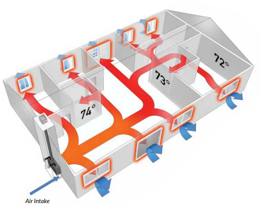 Illustration depicts typical heat distribution of heated air in a home. Heating capacity and room temperature may vary due to location of fireplace, degree of insulation, type of fuel and fuel moisture content.